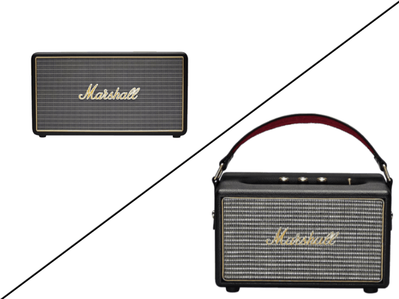 marshall acton test